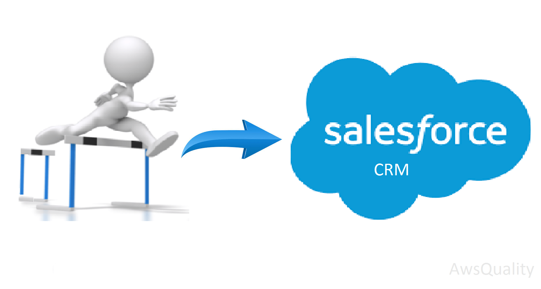 Boost CRM Adoption