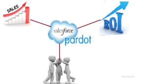 Salesforce-pardot Optimization