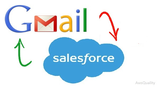 Gmail and Salesforce integration