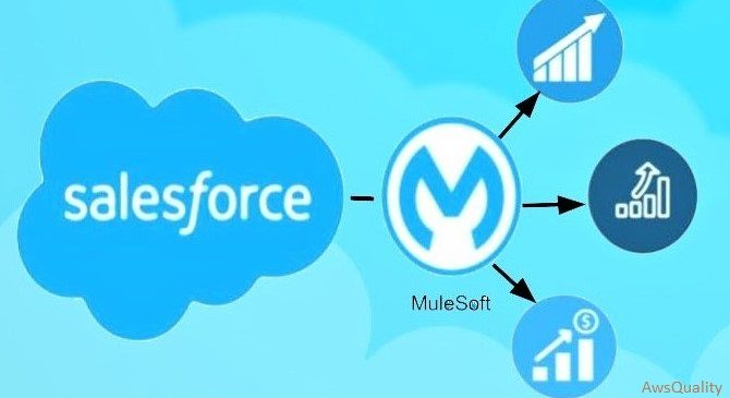Salesforce integration with MuleSoft