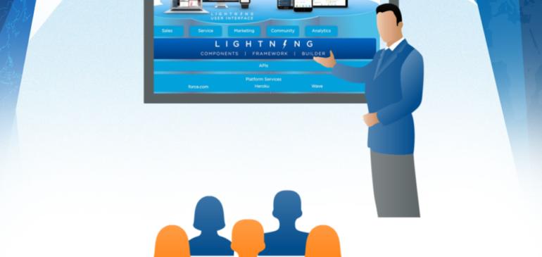 Salesforce Lightning Community