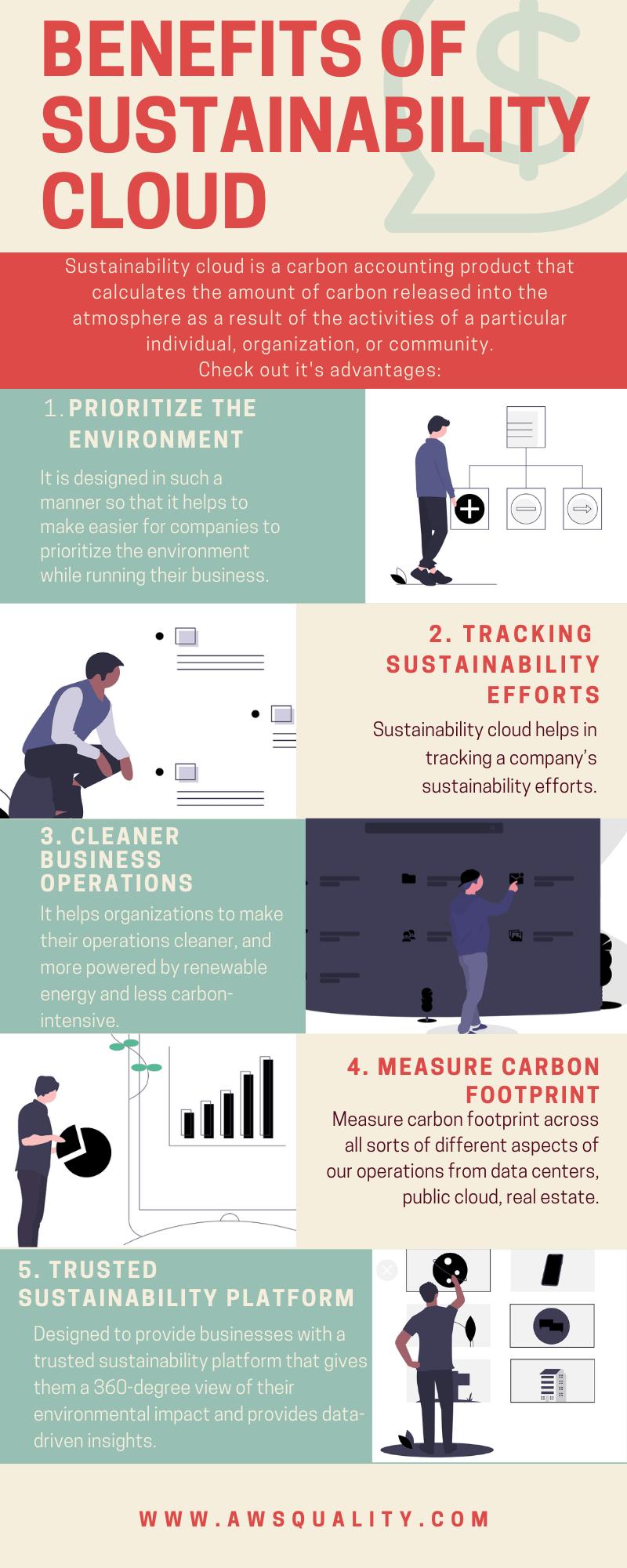 benefits of Sustainability