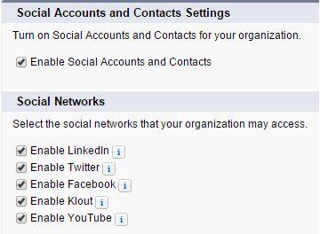 saleforce and facebook Integration