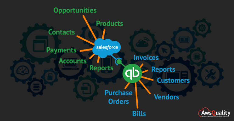 Salesforce Quickbook Desktop