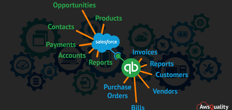 Salesforce and Quickbooks Online Integration Using DBSync