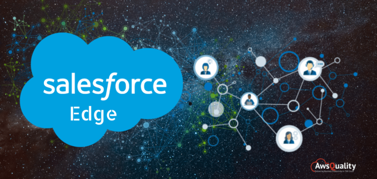 Improve Content Delivery Speed with Salesforce Edge