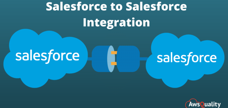 Share Records Using Salesforce to Salesforce